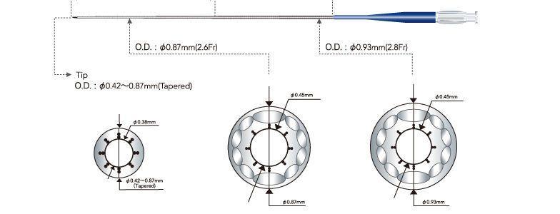 Microcatheter Corsair Asahi Intecc Co Ltd