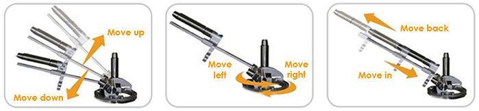 Motorized endoscope positioner VIKY® EP EndoControl