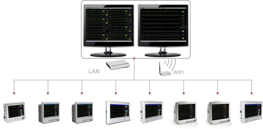 Patient central monitoring station / 64-bed CMS-70NT Zoncare Electronics