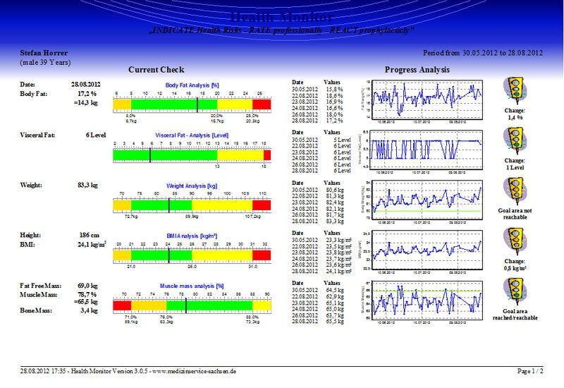 Monitoring software / for body composition analysis / medical GMON Professional Tanita Europe