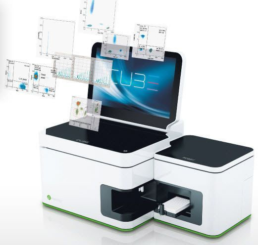 Flow cytometer / bench-top / ultra-compact CyFlow® Cube 8 Sysmex Partec GmbH