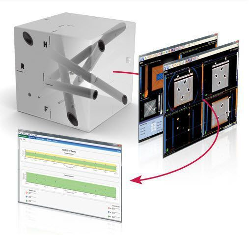 CT scan test phantom MIMI Standard Imaging