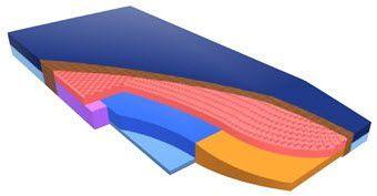 Anti-decubitus mattress / for hospital beds / visco-elastic / foam Victory 2000, 1800, 1600 Sizewise