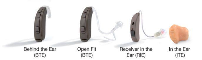 Full shell (ITE) hearing aid Avio 1, Avio 3, Avio 5 ITE Interton