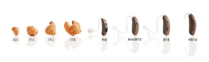 The canal (ITC) hearing aid Scope 6 ITC Interton