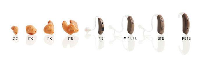 Full shell (ITE) hearing aid Scope 6 ITE Interton