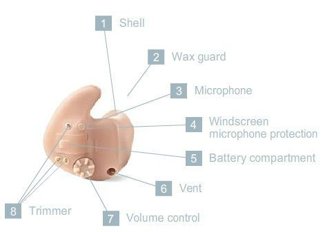 Full shell (ITE) hearing aid Lotus™ ITE Siemens Audiology Solutions