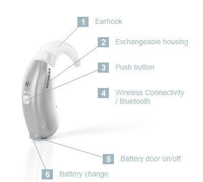 Behind the ear, hearing aid with ear tube Life™ Siemens Audiology Solutions
