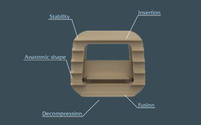 Cervical interbody fusion cage / anterior SmartCage-C SmArtSpine