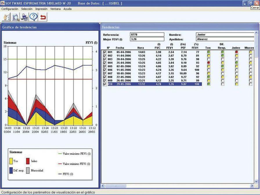 Medical software / spirometry SIBELMED W20s SIBEL, S.A.