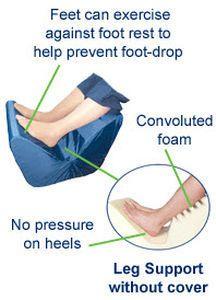 Support cushion / foam / leg / washable 120xx series Pelican Manufacturing Pty Ltd