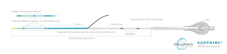 Dilatation catheter / coronary / balloon Sapphire, Sapphire 1.25 OrbusNeich