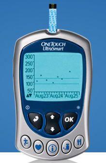 Blood glucose meter OneTouch® UltraSmart® Lifescan