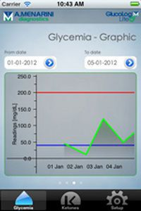 Patient data management iOS application GlucoLog® Lite Menarini Diagnostics