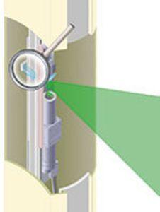 Radiosurgery virtual simulation laser / for MRI DORADOnova MR3T LAP Lasers