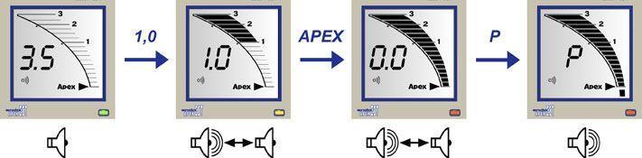 Dental apex locator EndoEst-Apex 02 JSC Geosoft Dent