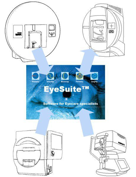 Ophthalmic perimeter (ophthalmic examination) / static and kinetic perimetry Octopus® 900 Haag-Streit Diagnostics
