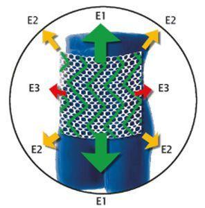 Abdominal hernia prosthesis DynaMesh®-CICAT DynaMesh / FEG Textiltechnik