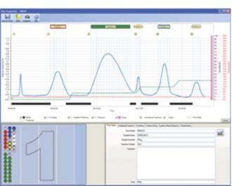 Monitoring software / control / analysis / chromatography SepacoreControl Büchi