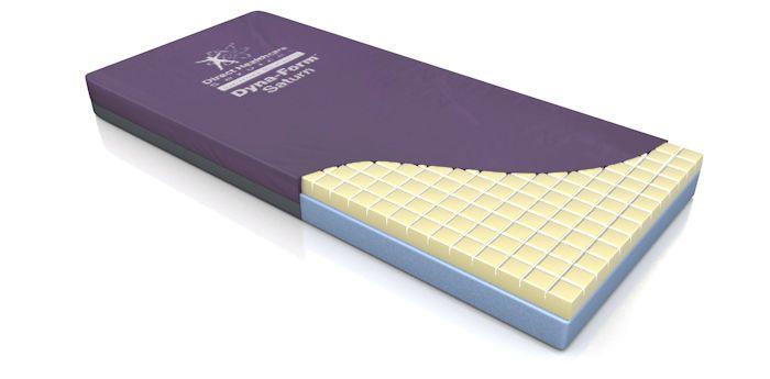Hospital bed mattress / anti-decubitus / visco-elastic / foam Dyna-Form™ Saturn Direct Healthcare Services