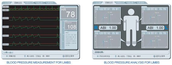NIBP patient monitor / with ABI calculation VitalSpec 3F Medical Systems