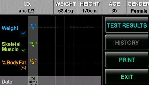 Bio-impedancemetry body composition analyzer / with BMI calculation InBody370 Biospace / InBody