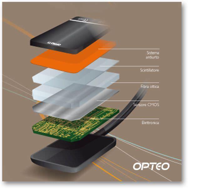 Dental radiography flat panel detector Opteo OWANDY
