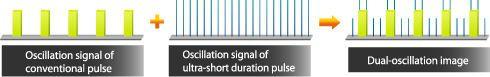 Phacoemulsifier (ophthalmic surgery) / vitrectome / aspiration pump for crystalline residue Fortas™ CV-30000 NIDEK