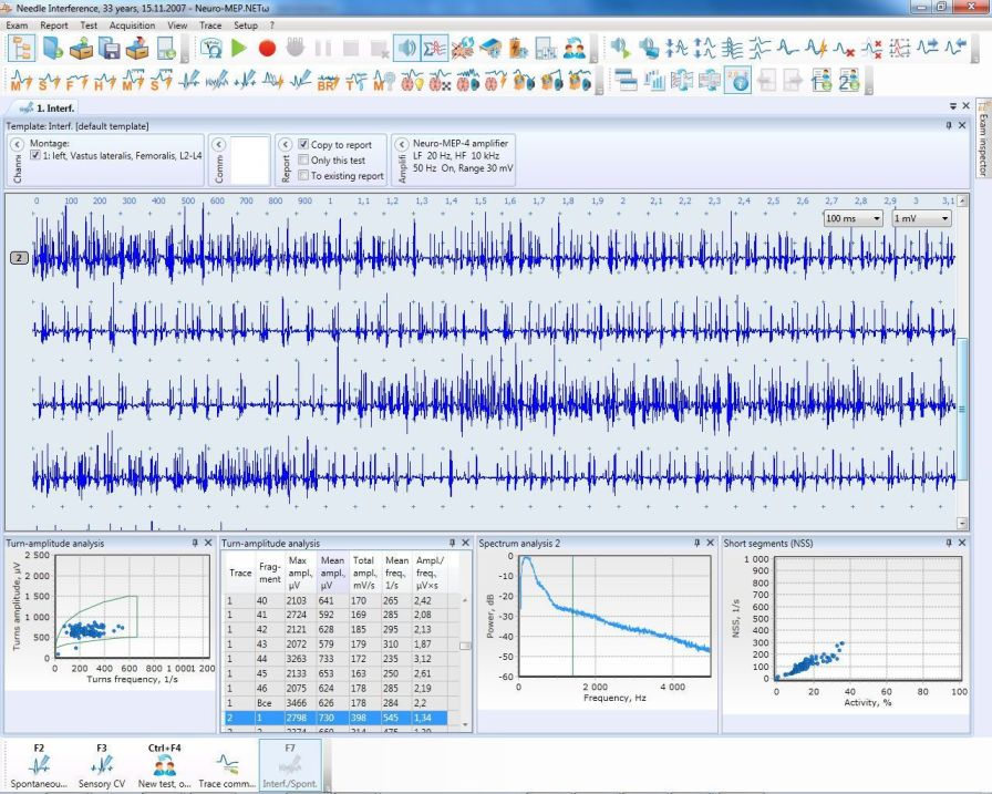Digital electromyograph / with evoked potential / 8-channel Neuro-MEP-8 Neurosoft