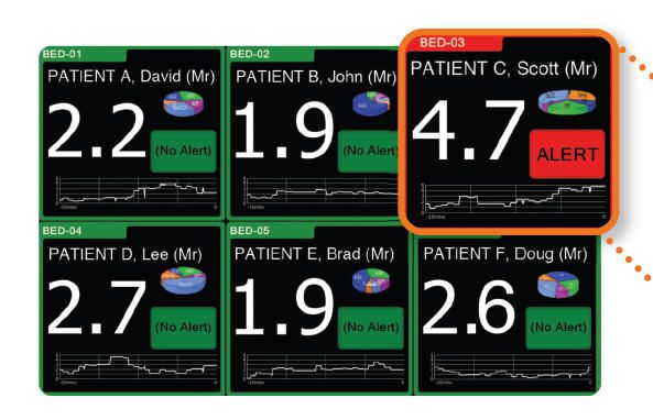 Analysis software / medical / electrophysiology Visensia OBS Medical