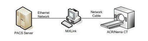 DICOM converter software / printing / viewing / MRI Keni2Dicom Millensys