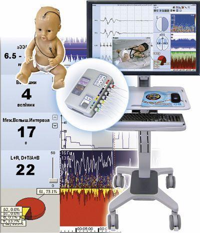 EEG patient monitor / infant Encephalan-CFM Medicom MTD