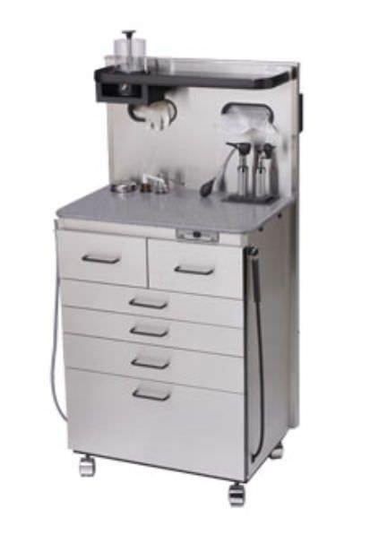 ENT workstation / 1-station Standard Maxi Global Surgical Corporation