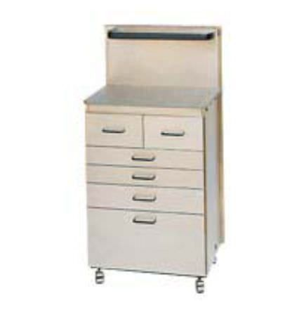 Medical cabinet / medical office Global Surgical Corporation