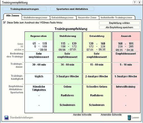 Reporting software / analysis / medical / for cardiology opticare professional Ergoline