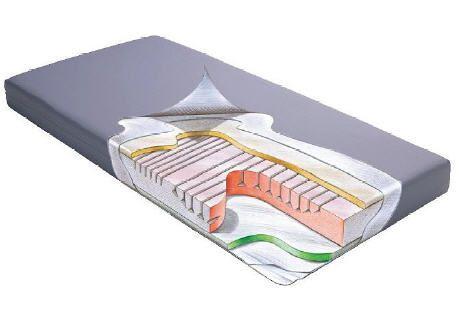 Anti-decubitus mattress / for hospital beds / foam / grooved structure COMFORT CARE EUROFOAM