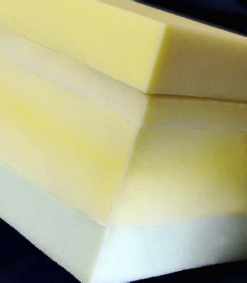 Hospital bed mattress / anti-decubitus / foam / multi-layer mini-MAX EUROFOAM