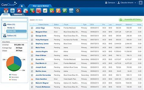 Management software / medical / medical office central CareCloud