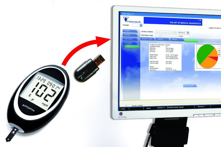 Patient data management system / blood glucose LiteLink 77 Elektronika