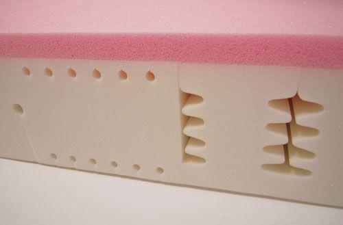 Hospital bed mattress / anti-decubitus / visco-elastic / foam max. 300 kg COBI XXL-Rehab
