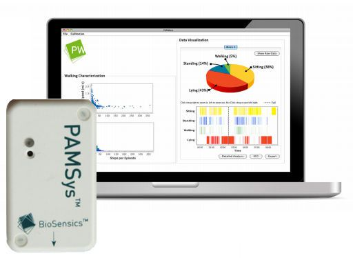 Physical activity telemonitoring system / ECG PAMSys™ Biosensics