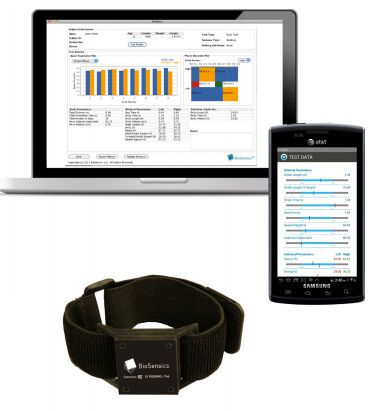 Gait functional capacity evaluation system / wearable LEGSys™ Biosensics