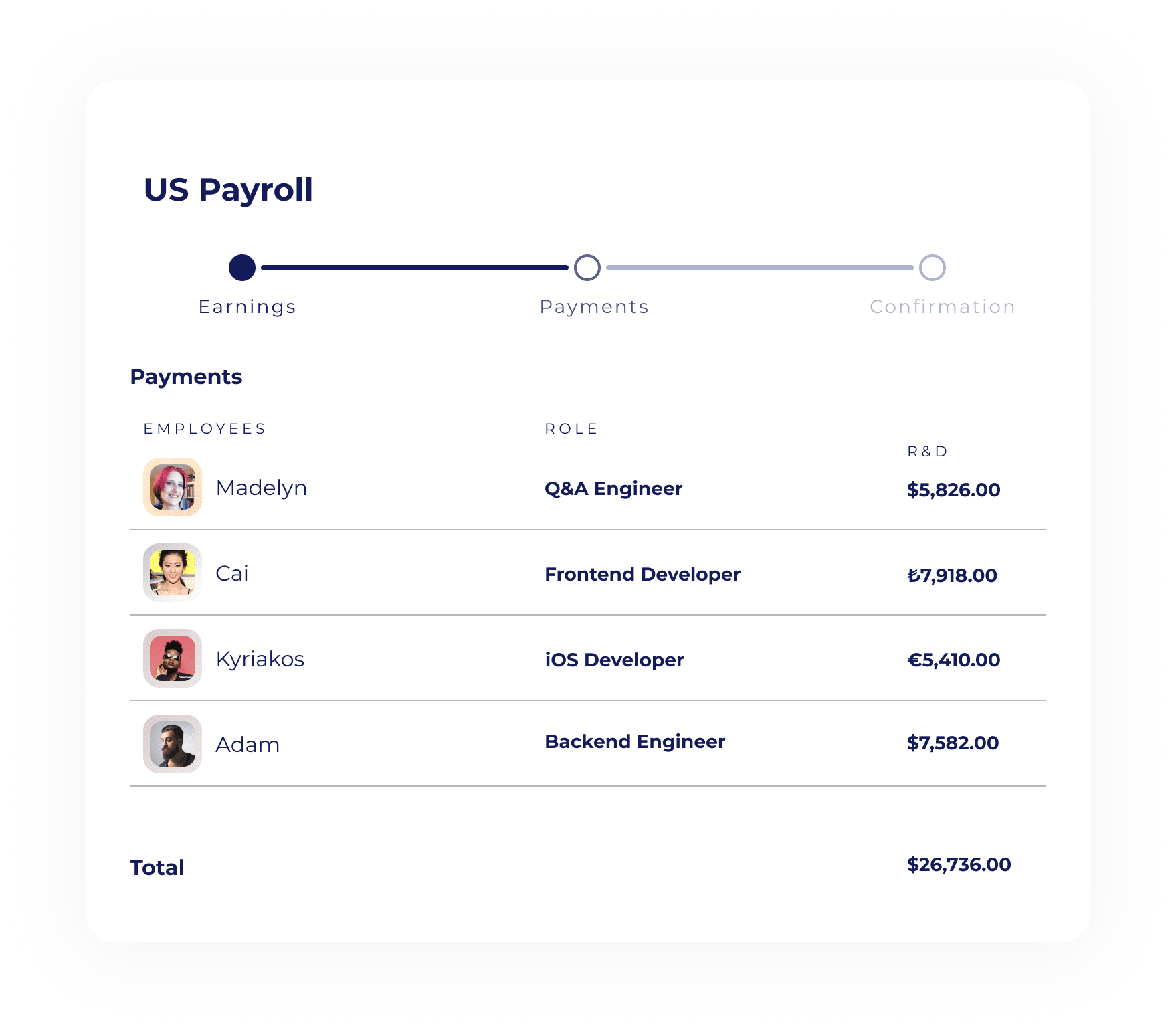 US Payroll - Get Free US Payroll + up to $250,000 R&D Tax Credit
