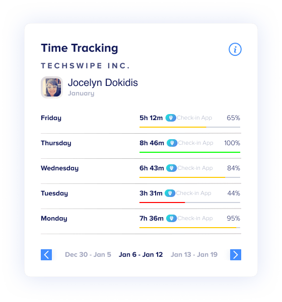 Online Time-Sheet to Track All Employees on One Screen