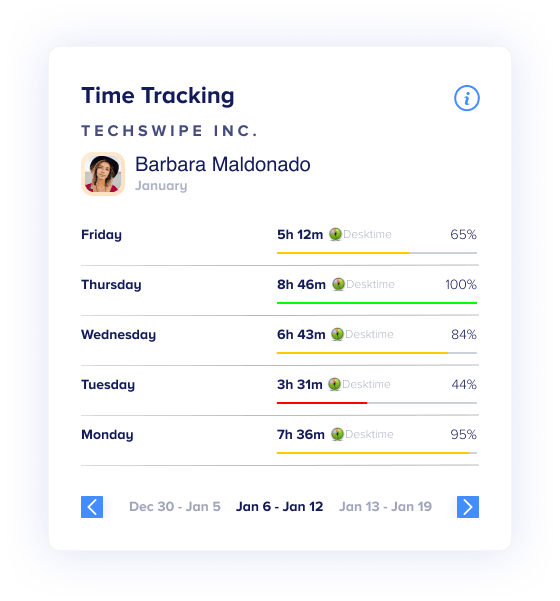 Observe remote employee performance with Toggl & RemoteTeam