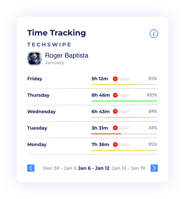 Observe remote employee performance with Toggl Track & RemoteTeam