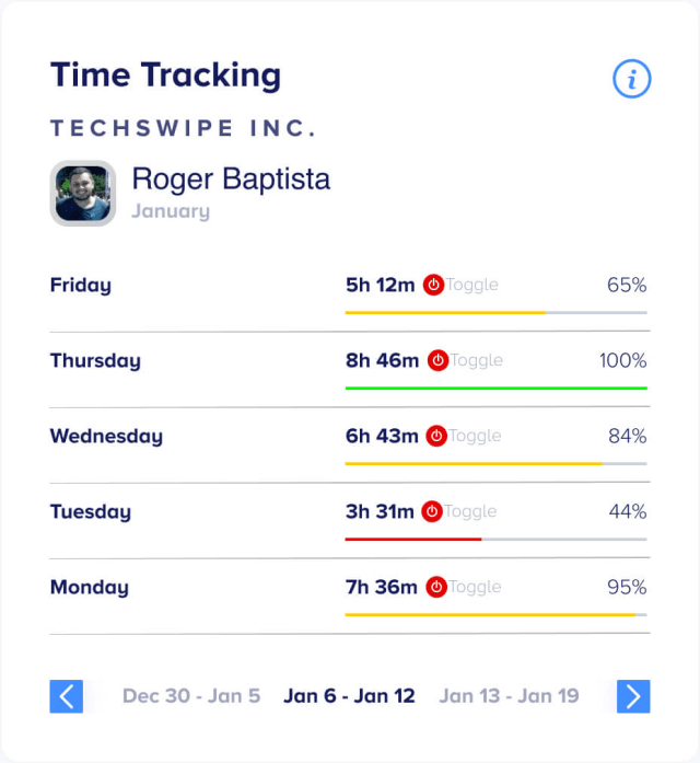 Track Employee Time with Toggl, Pay with RemoteTeam