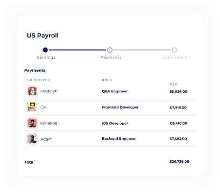 USA Payroll - Get Free US Payroll + up to $250,000 R&D Tax Credit
