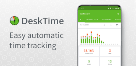 Everything You Need to Know About Desktime