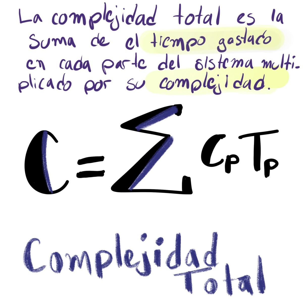 Fórmula para calcular la complejidad